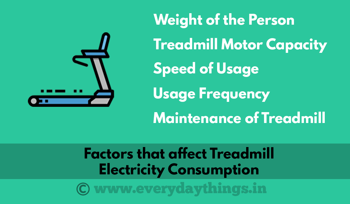 Factors that affect treadmill electricity consumption